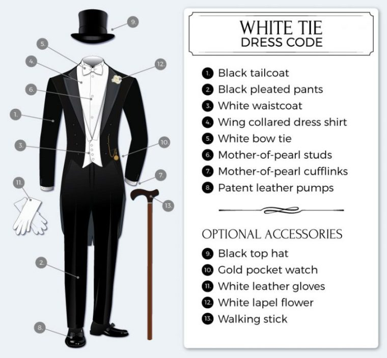 guide-to-mens-white-tie-attire-e1467228721817.jpg