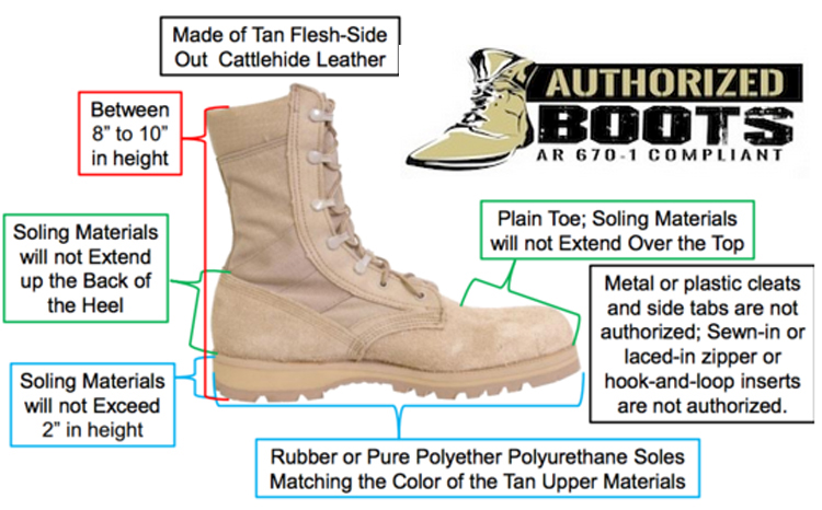 auth_boots