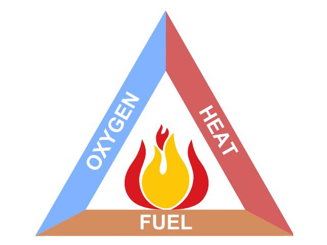 fire-safety-info