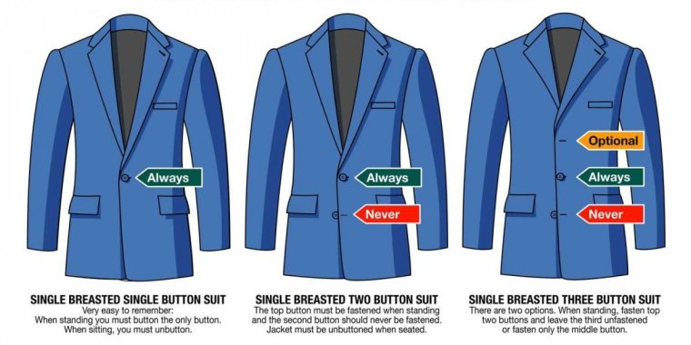 the-basic-rules-of-buttoning-a-suit-jacket.jpg